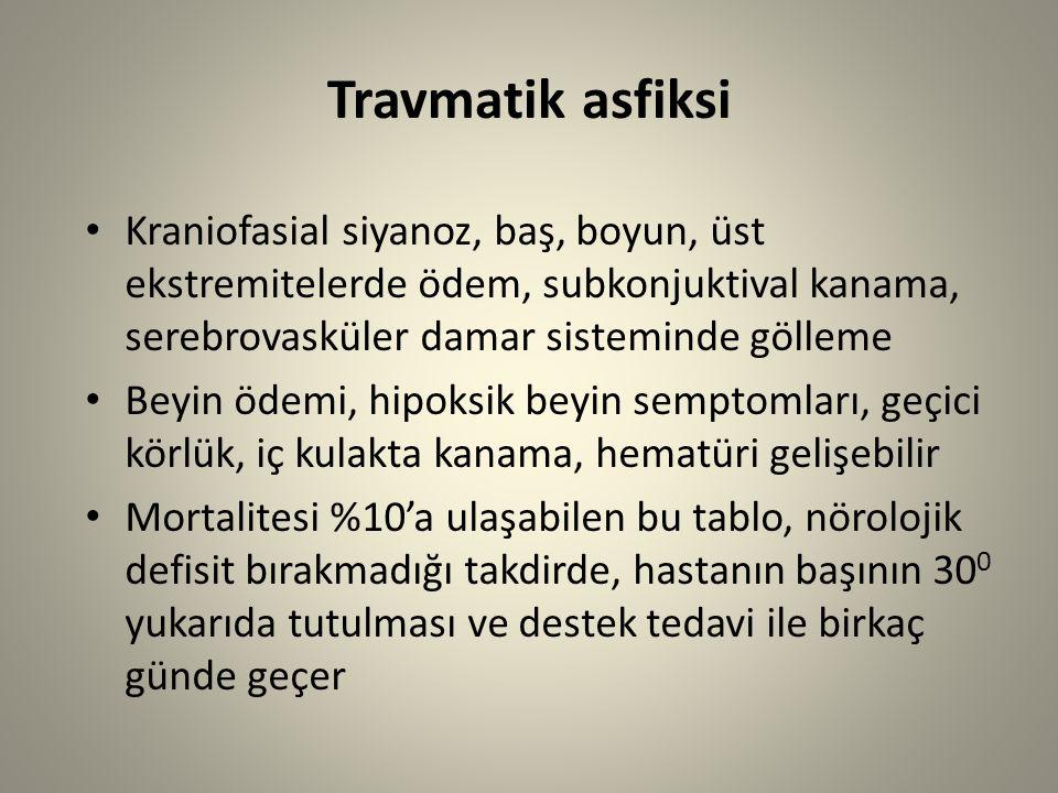 Travmatik asfiksi Kraniofasial siyanoz, baş, boyun, üst ekstremitelerde ödem, subkonjuktival kanama, serebrovasküler damar sisteminde gölleme Beyin öd