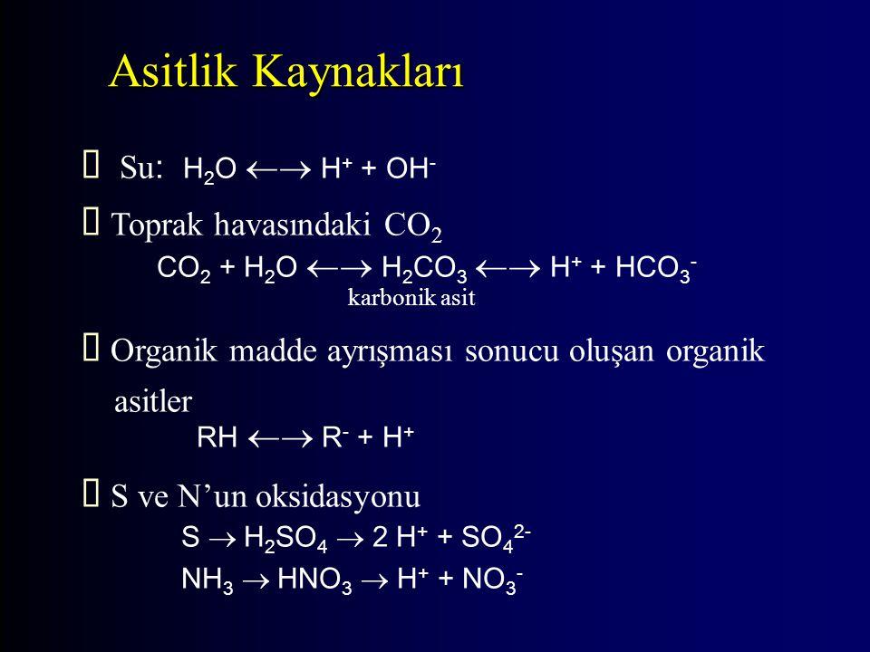 Asitlik Kaynakları á Su : H 2 O  H + + OH - á Toprak havasındaki CO 2 CO 2 + H 2 O  H 2 CO 3  H + + HCO 3 - karbonik asit á Organik madde ayrışması sonucu oluşan organik asitler RH  R - + H + á S ve N'un oksidasyonu S  H 2 SO 4  2 H + + SO 4 2- NH 3  HNO 3  H + + NO 3 -