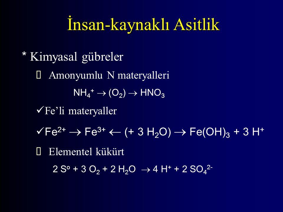 İnsan-kaynaklı Asitlik * Kimyasal gübreler  Amonyumlu N materyalleri NH 4 +  (O 2 )  HNO 3 Fe'li materyaller Fe 2+  Fe 3+  (+ 3 H 2 O)  Fe(OH) 3 + 3 H +  Elementel kükürt 2 S o + 3 O 2 + 2 H 2 O  4 H + + 2 SO 4 2-