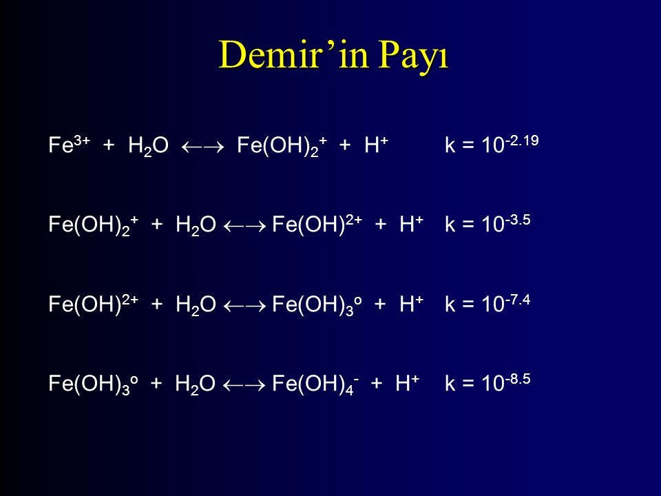 Fe 3+ + H 2 O  Fe(OH) 2 + + H + k = 10 -2.19 Fe(OH) 2 + + H 2 O  Fe(OH) 2+ + H + k = 10 -3.5 Fe(OH) 2+ + H 2 O  Fe(OH) 3 o + H + k = 10 -7.4 Fe(OH) 3 o + H 2 O  Fe(OH) 4 - + H + k = 10 -8.5 Demir'in Payı
