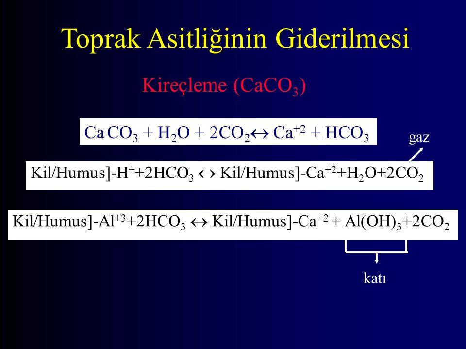 Toprak Asitliğinin Giderilmesi Kireçleme (CaCO 3 ) Ca CO 3 + H 2 O + 2CO 2  Ca +2 + HCO 3 Kil/Humus]-H + +2HCO 3  Kil/Humus]-Ca +2 +H 2 O+2CO 2 Kil/