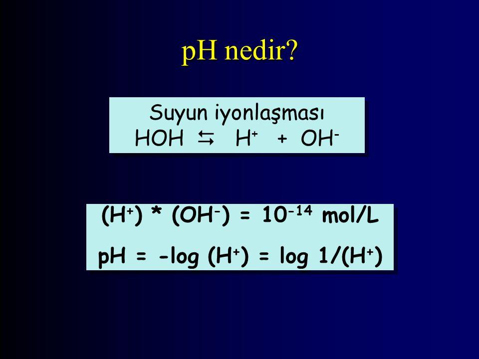 Suyun iyonlaşması HOH  H + + OH - Suyun iyonlaşması HOH  H + + OH - pH nedir? (H + ) * (OH - ) = 10 -14 mol/L pH = -log (H + ) = log 1/(H + ) (H + )