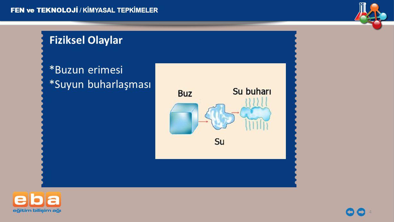 FEN ve TEKNOLOJİ / KİMYASAL TEPKİMELER 5 *Şekerin suda çözünmesi Fiziksel Olaylar