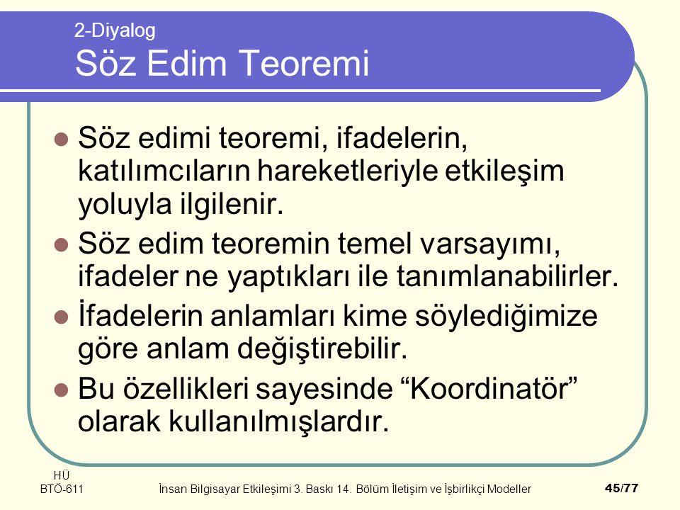 HÜ BTÖ-611İnsan Bilgisayar Etkileşimi 3. Baskı 14. Bölüm İletişim ve İşbirlikçi Modeller45/77 2-Diyalog Söz Edim Teoremi Söz edimi teoremi, ifadelerin