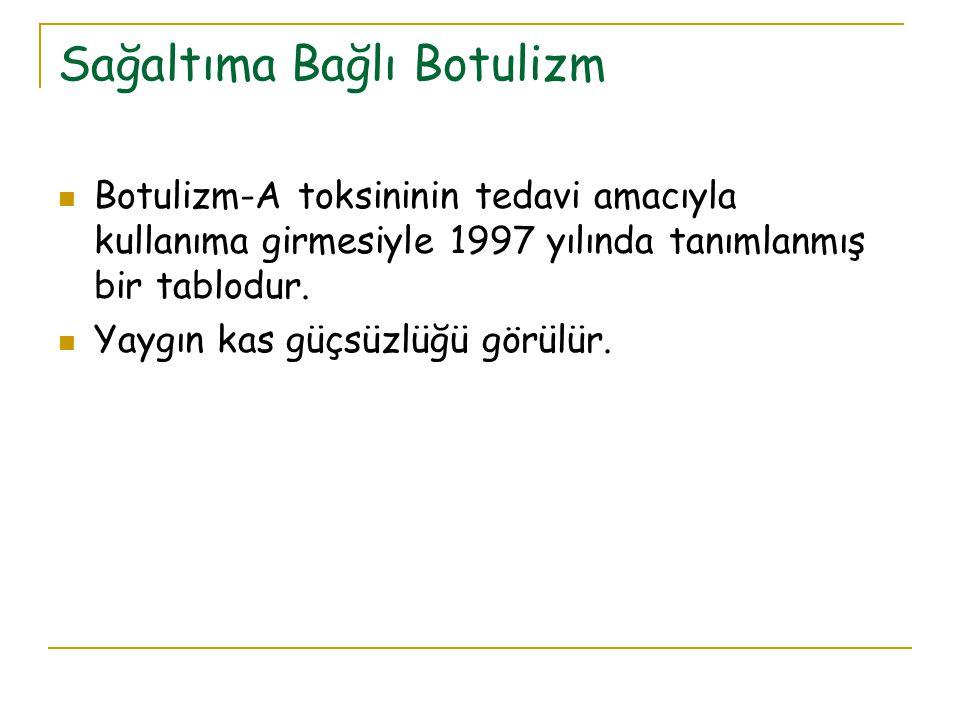 Sağaltıma Bağlı Botulizm Botulizm-A toksininin tedavi amacıyla kullanıma girmesiyle 1997 yılında tanımlanmış bir tablodur. Yaygın kas güçsüzlüğü görül