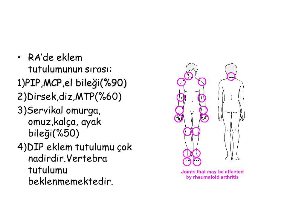 RA'de eklem tutulumunun sırası: PIP,MCP,el bileği(%90) 1)PIP,MCP,el bileği(%90) 2)Dirsek,diz,MTP(%60) 3)Servikal omurga, omuz,kalça, ayak bileği(%50)
