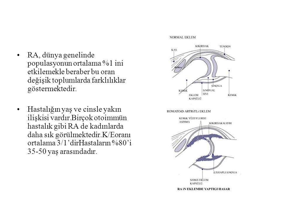 küçük damar vasküliti travma RN gelişiminde, küçük damar vasküliti rol oynar.Basınç bölgelerinde yerleşmesinden dolayı başlatıcı olayın, travma olabileceği düşünülür.