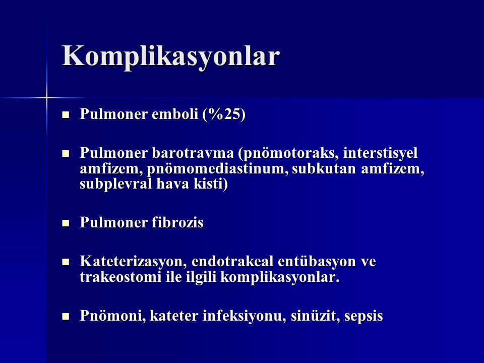 Komplikasyonlar Pulmoner emboli (%25) Pulmoner emboli (%25) Pulmoner barotravma (pnömotoraks, interstisyel amfizem, pnömomediastinum, subkutan amfizem