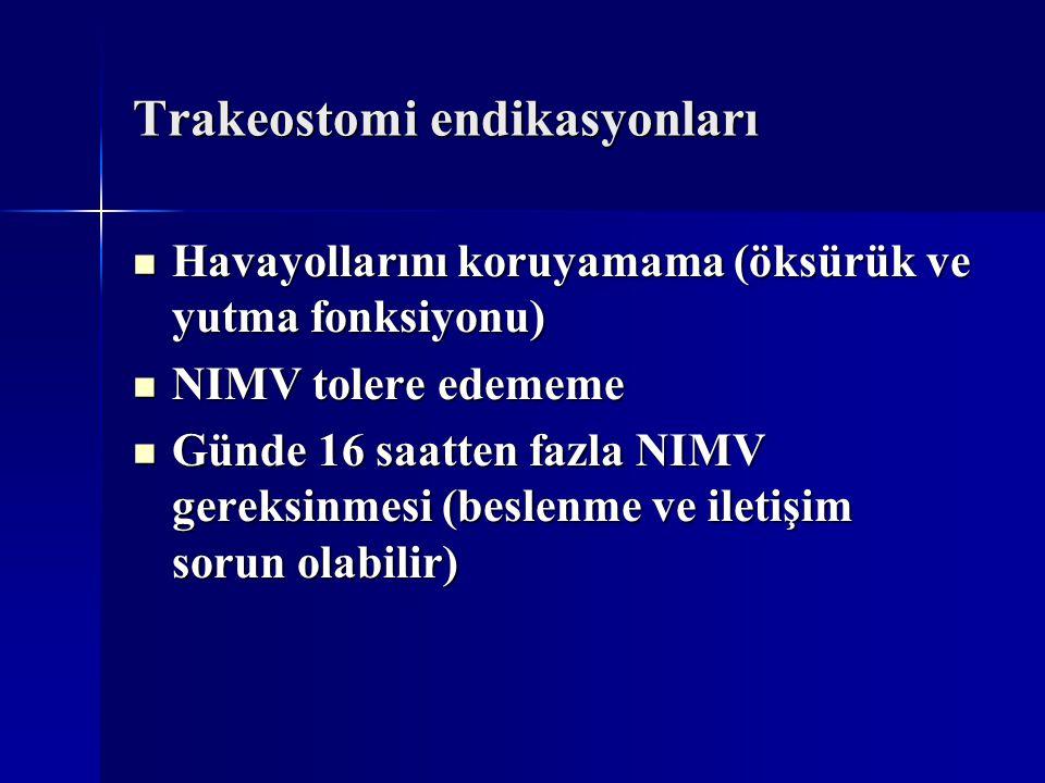 Trakeostomi endikasyonları Havayollarını koruyamama (öksürük ve yutma fonksiyonu) Havayollarını koruyamama (öksürük ve yutma fonksiyonu) NIMV tolere e