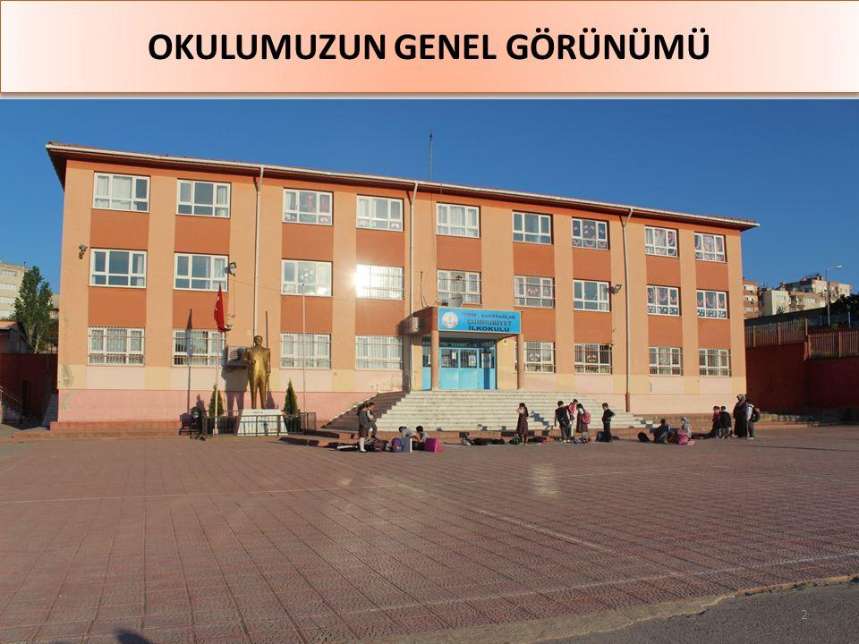 CUMHURİYET İLKOKULU TARİHÇESİ Okulumuz; bina olarak 2000 Yılında Eğitim Öğretime başlayan 75.