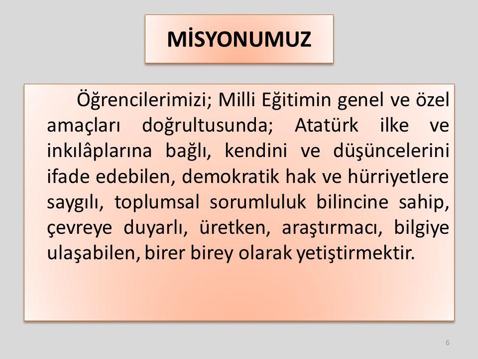 MİSYONUMUZ Öğrencilerimizi; Milli Eğitimin genel ve özel amaçları doğrultusunda; Atatürk ilke ve inkılâplarına bağlı, kendini ve düşüncelerini ifade e