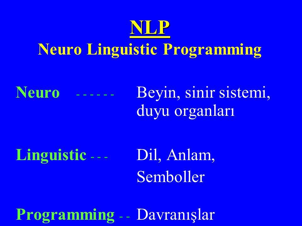 NLP NLP Neuro Linguistic Programming Neuro - - - - - - Beyin, sinir sistemi, duyu organları Linguistic - - - Dil, Anlam, Semboller Programming - - Dav