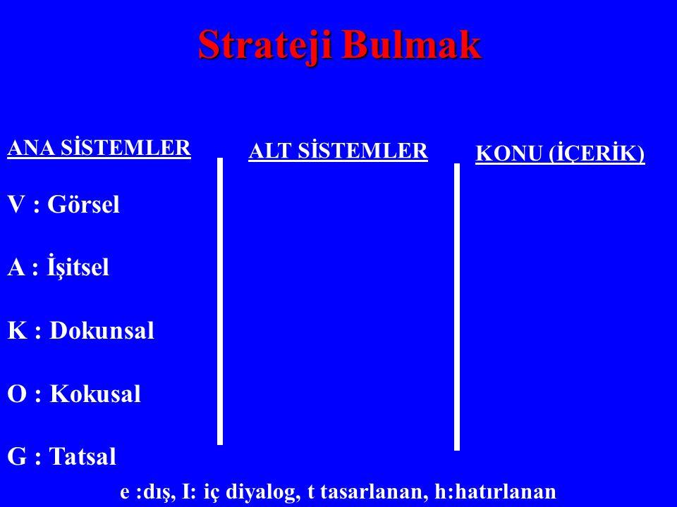 Strateji Bulmak ANA SİSTEMLER V : Görsel A : İşitsel K : Dokunsal O : Kokusal G : Tatsal ALT SİSTEMLER KONU (İÇERİK) e :dış, I: iç diyalog, t tasarlan