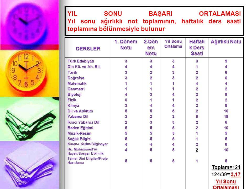 ÖRNEK : Anadolu lisesi 1.