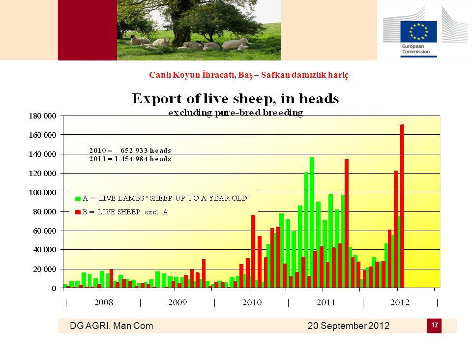 DG AGRI, Man Com 20 September 2012 17 Canlı Koyun İhracatı, Baş – Safkan damızlık hariç