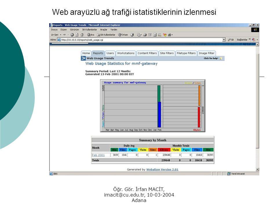 Öğr. Gör. İrfan MACİT, imacit@cu.edu.tr, 10-03-2004 Adana Web arayüzlü ağ trafiği istatistiklerinin izlenmesi