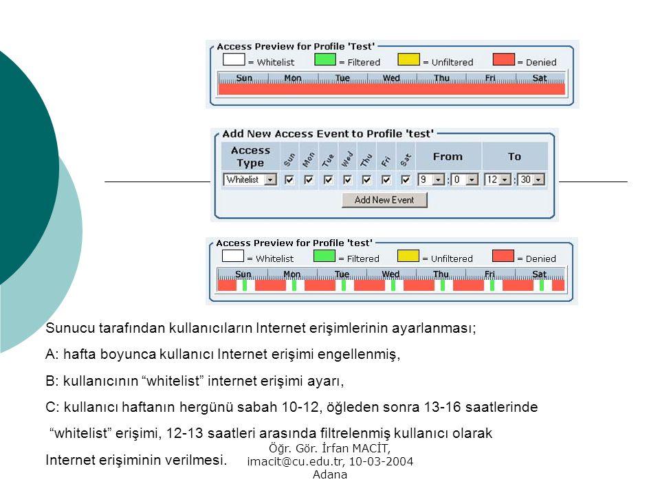 Öğr. Gör. İrfan MACİT, imacit@cu.edu.tr, 10-03-2004 Adana Sunucu tarafından kullanıcıların Internet erişimlerinin ayarlanması; A: hafta boyunca kullan