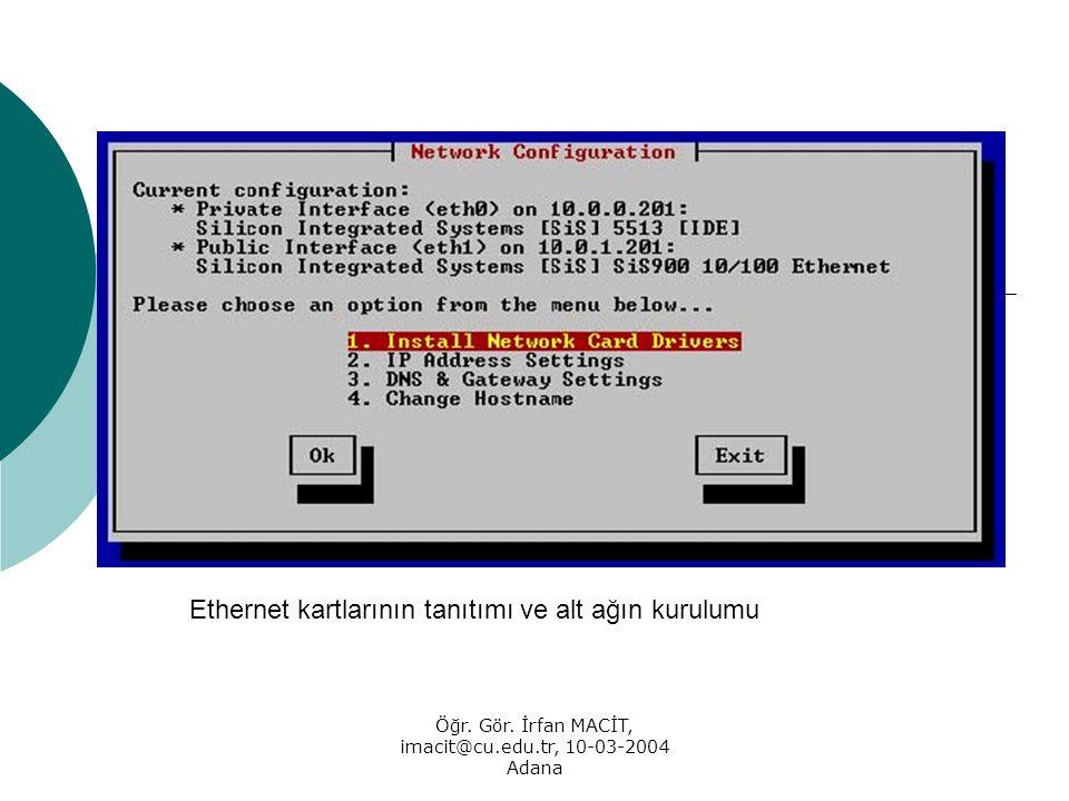 Öğr. Gör. İrfan MACİT, imacit@cu.edu.tr, 10-03-2004 Adana Ethernet kartlarının tanıtımı ve alt ağın kurulumu