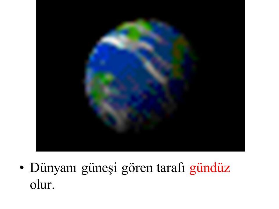 Dünyanı güneşi gören tarafı gündüz olur.