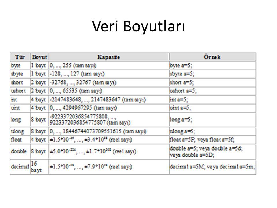 Dinamik –ArrayList Sınıfı using System; using System.Collections; // ArrayList sınıfnı kullanmak için System.Collection isimalanını eklemeliyiz..