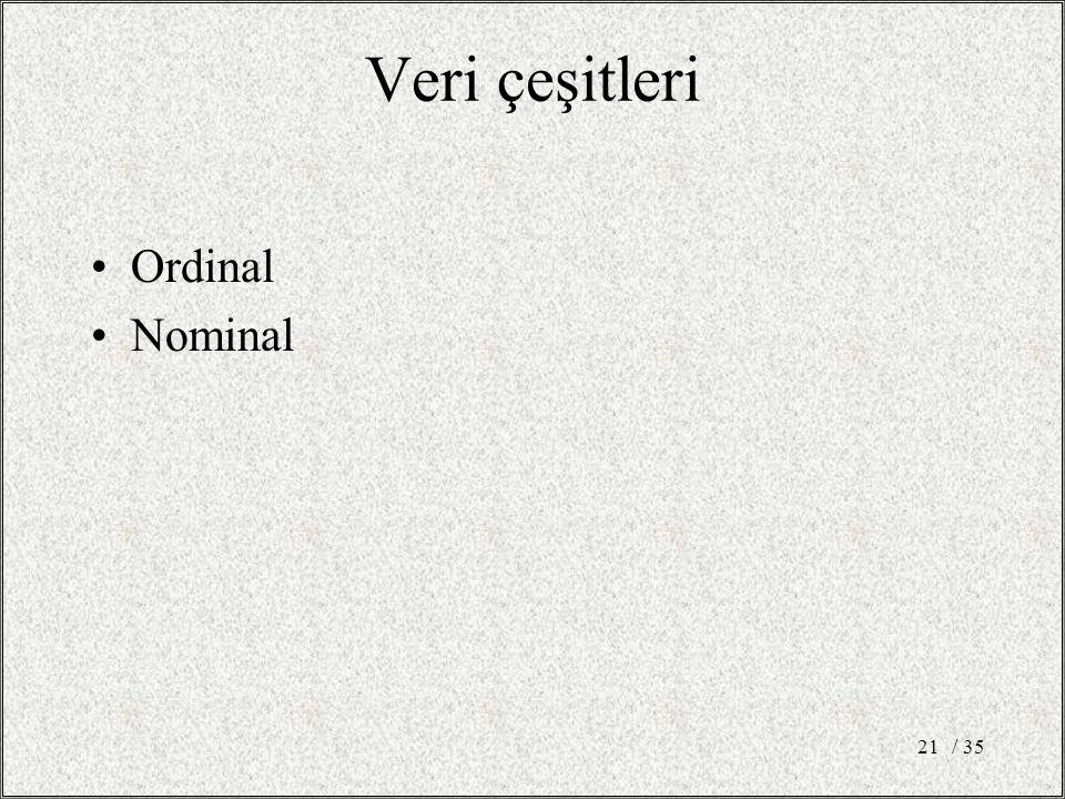 / 3521 Veri çeşitleri Ordinal Nominal