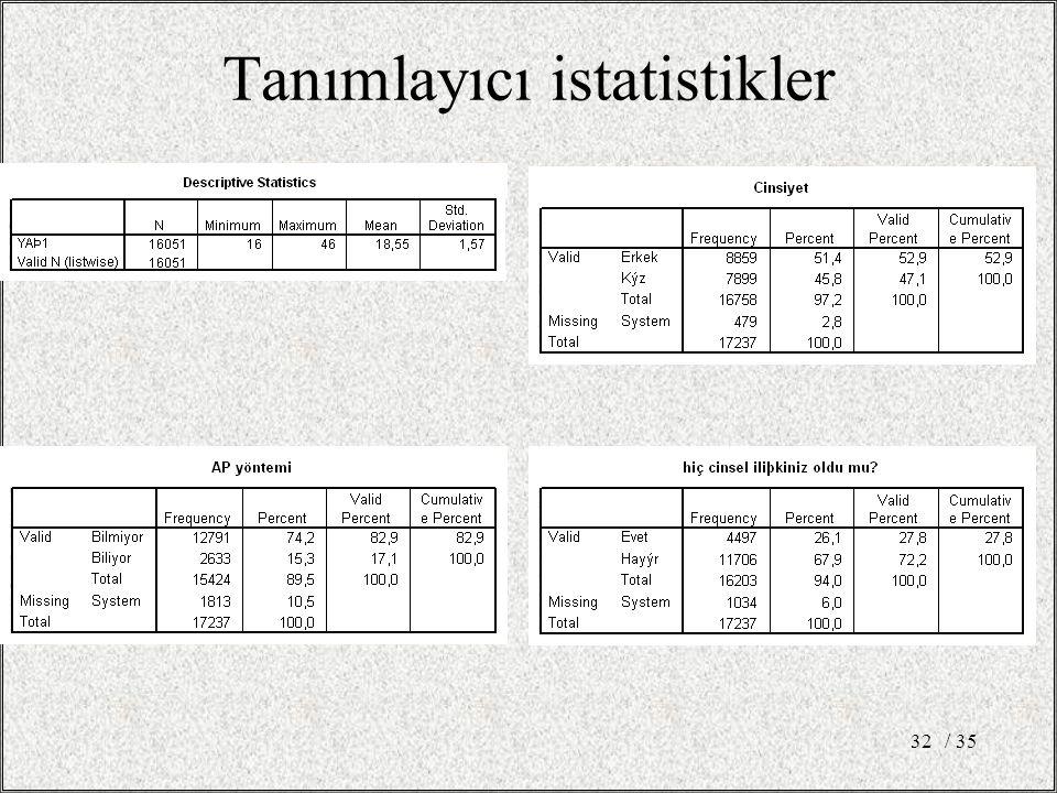 / 3532 Tanımlayıcı istatistikler