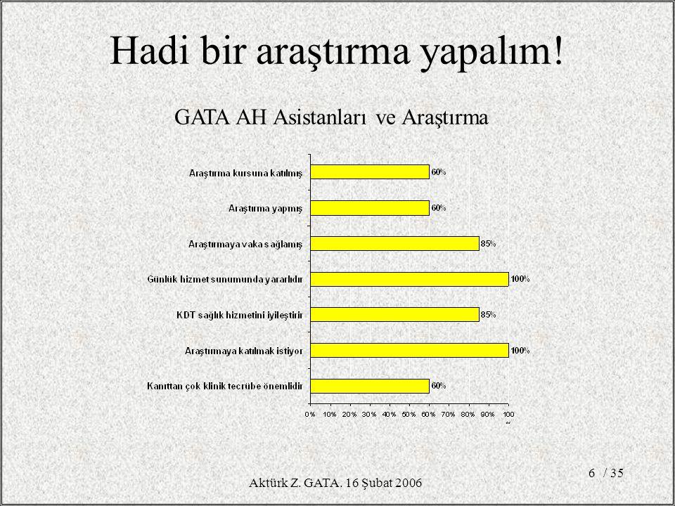 / 356 Hadi bir araştırma yapalım! GATA AH Asistanları ve Araştırma Aktürk Z. GATA. 16 Şubat 2006