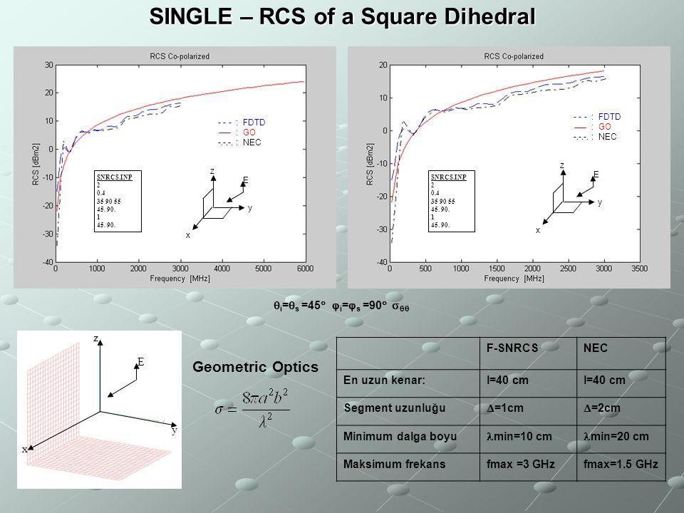 SINGLE – RCS of a Square Dihedral  i =  s =45   i =  s =90    Geometric Optics F-SNRCSNEC En uzun kenar:l=40 cm Segment uzunluğu  =1cm  =2c
