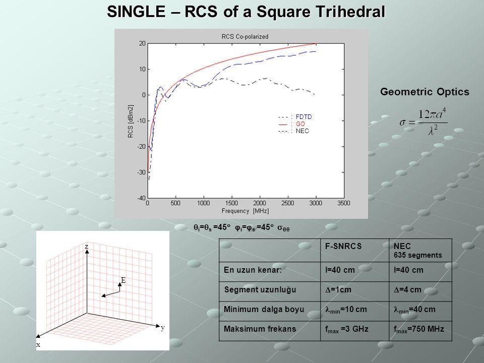 SINGLE – RCS of a Square Trihedral  i =  s =45   i =  s =45    Geometric Optics F-SNRCSNEC 635 segments En uzun kenar:l=40 cm Segment uzunluğ