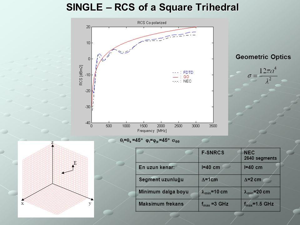 SINGLE – RCS of a Square Trihedral  i =  s =45   i =  s =45    Geometric Optics F-SNRCSNEC 2640 segments En uzun kenar:l=40 cm Segment uzunlu