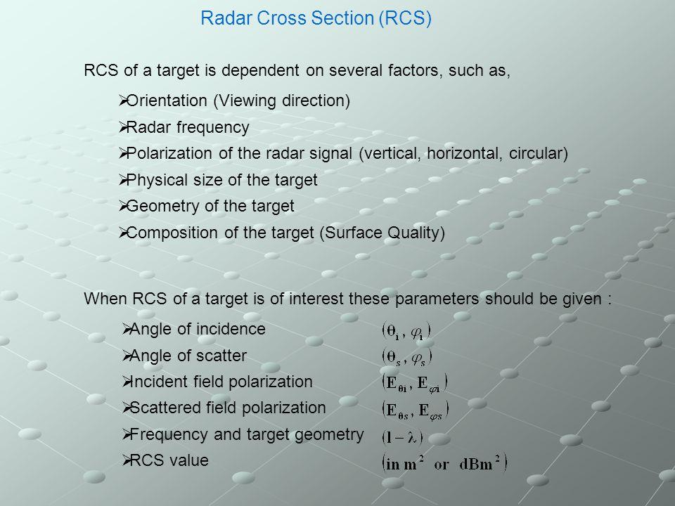 BISTATIC – RCS of a Plate BIRCS BIRCS.INP 5.1 35 90 55 90.
