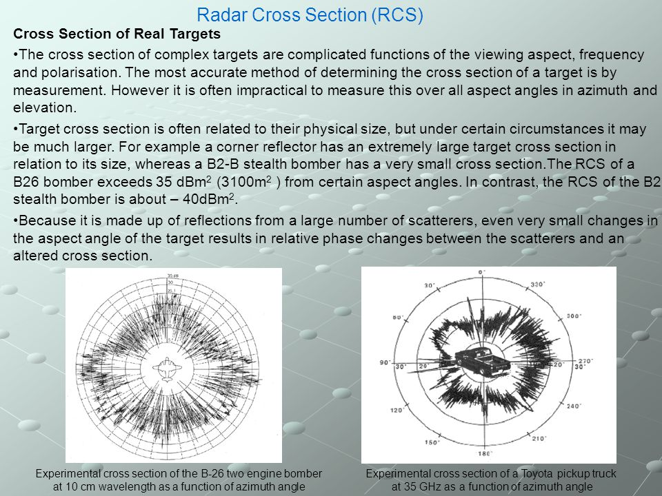 BISTATIC – RCS of a Rectangular Prism BIRCS BIRCS.INP 1.8 35 90 55 90.