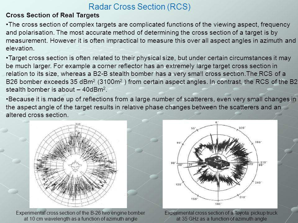 Radar Cross Section (RCS)