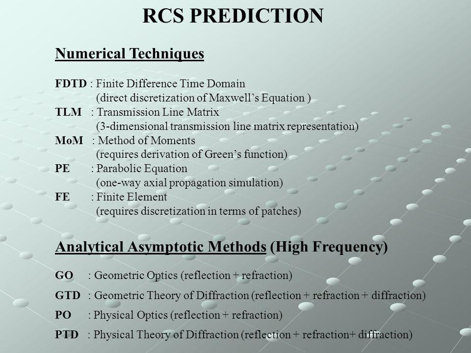 BISTATIC – RCS of a Rectangular Prism BIRCS.INP 1.8 35 90 55 45.