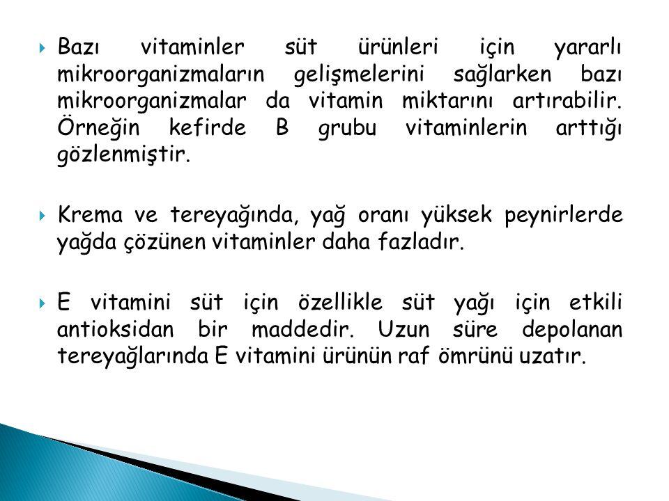  Bazı vitaminler süt ürünleri için yararlı mikroorganizmaların gelişmelerini sağlarken bazı mikroorganizmalar da vitamin miktarını artırabilir. Örneğ