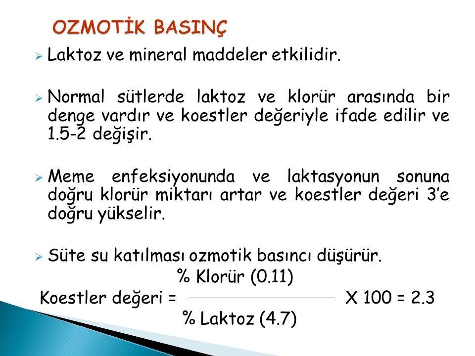  Laktoz ve mineral maddeler etkilidir.  Normal sütlerde laktoz ve klorür arasında bir denge vardır ve koestler değeriyle ifade edilir ve 1.5-2 değiş