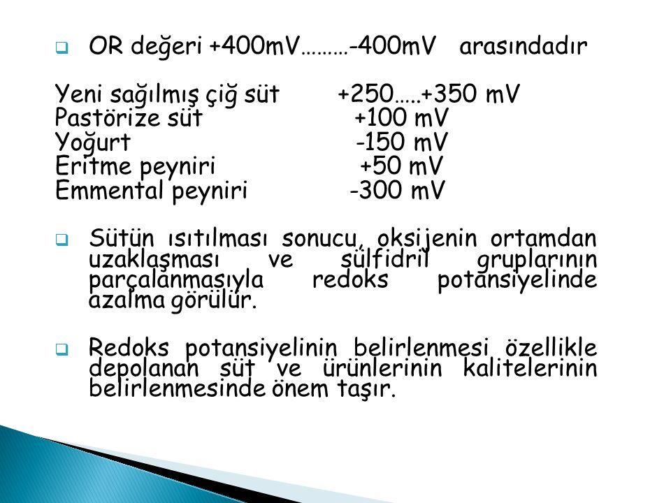  OR değeri +400mV………-400mV arasındadır Yeni sağılmış çiğ süt +250…..+350 mV Pastörize süt +100 mV Yoğurt -150 mV Eritme peyniri +50 mV Emmental peyni