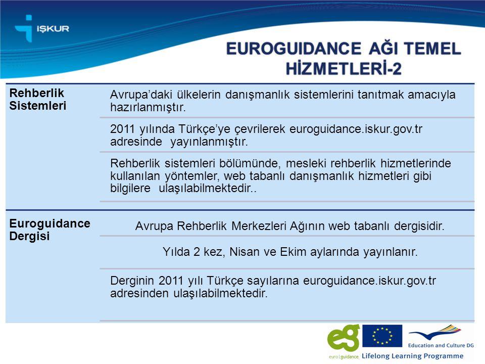 EUROGUIDANCE AĞI TEMEL HİZMETLERİ-2 Rehberlik Sistemleri Avrupa'daki ülkelerin danışmanlık sistemlerini tanıtmak amacıyla hazırlanmıştır.