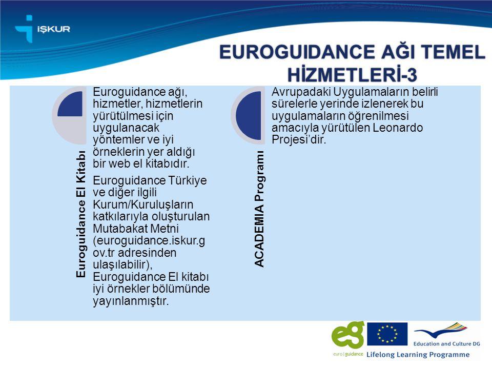 EUROGUIDANCE AĞI TEMEL HİZMETLERİ-3 Euroguidance El Kitabı Euroguidance ağı, hizmetler, hizmetlerin yürütülmesi için uygulanacak yöntemler ve iyi örneklerin yer aldığı bir web el kitabıdır.