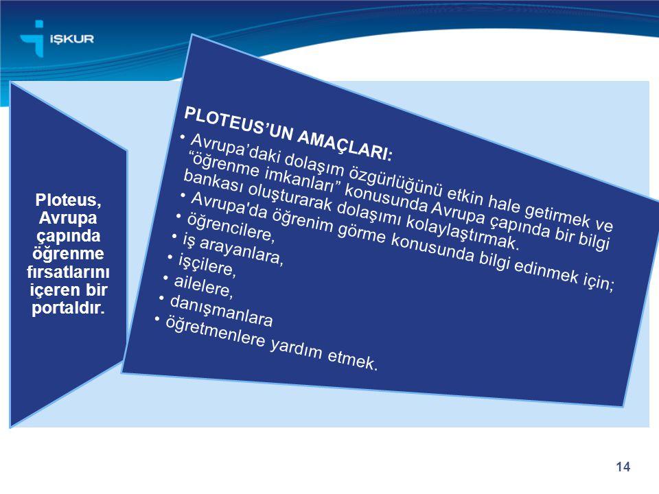 14 Ploteus, Avrupa çapında öğrenme fırsatlarını içeren bir portaldır.
