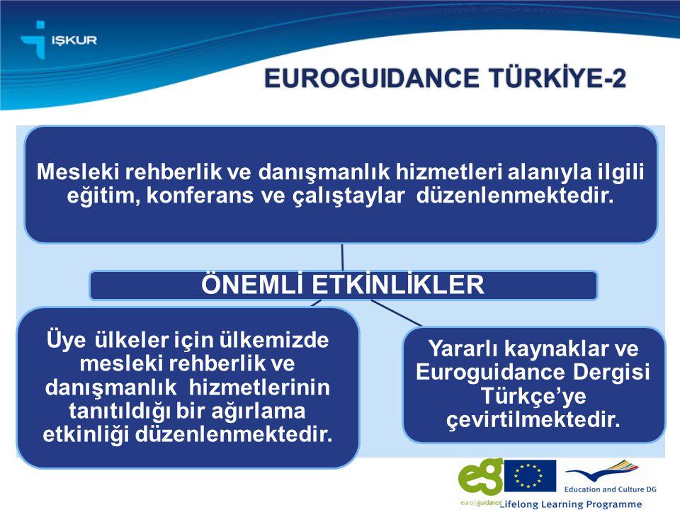 EUROGUIDANCE TÜRKİYE-2 ÖNEMLİ ETKİNLİKLER Mesleki rehberlik ve danışmanlık hizmetleri alanıyla ilgili eğitim, konferans ve çalıştaylar düzenlenmektedir.