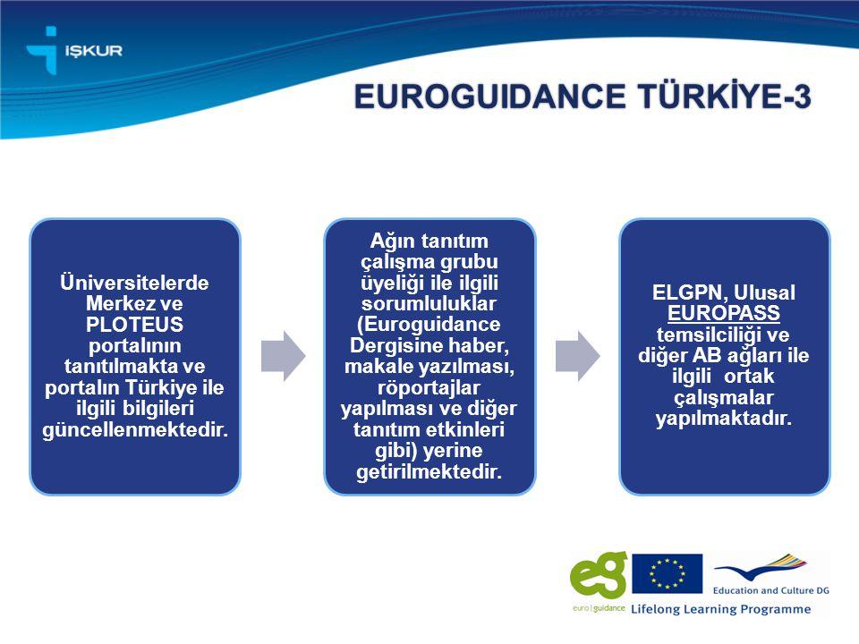 EUROGUIDANCE TÜRKİYE-3 Üniversitelerde Merkez ve PLOTEUS portalının tanıtılmakta ve portalın Türkiye ile ilgili bilgileri güncellenmektedir.