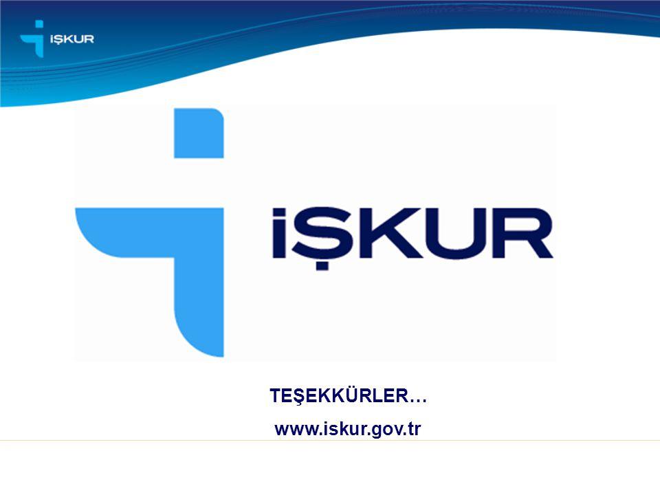 TEŞEKKÜRLER… www.iskur.gov.tr