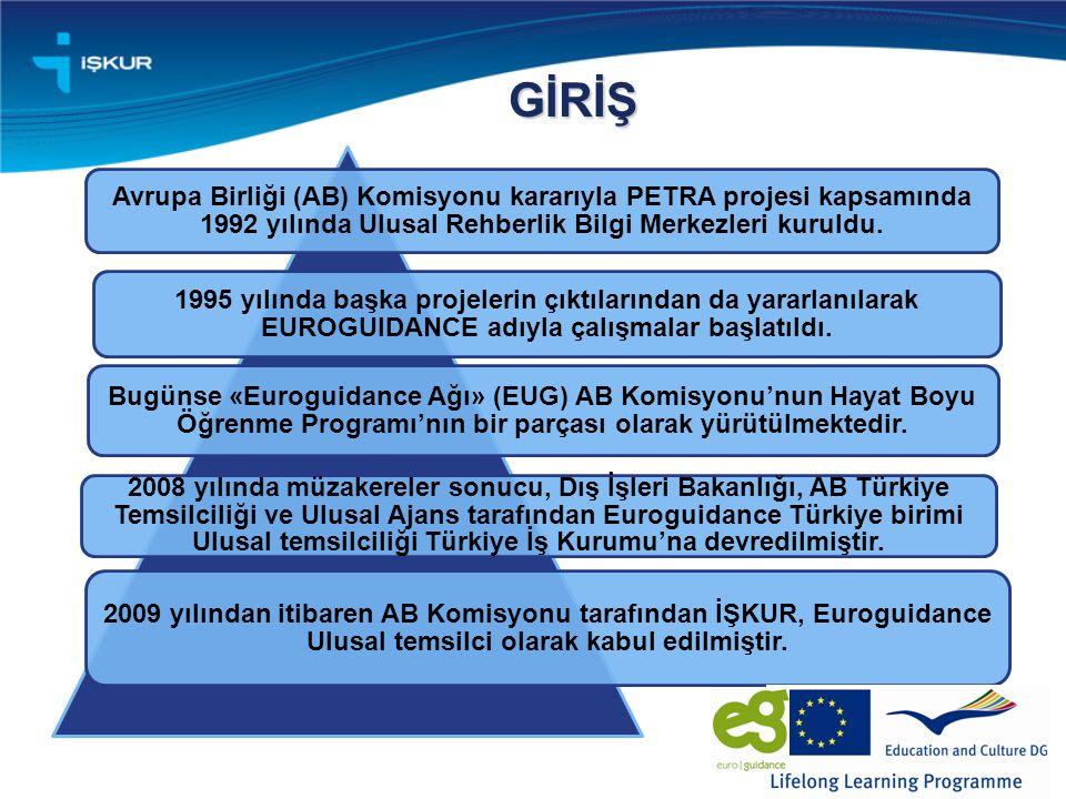 GİRİŞ Avrupa Birliği (AB) Komisyonu kararıyla PETRA projesi kapsamında 1992 yılında Ulusal Rehberlik Bilgi Merkezleri kuruldu.