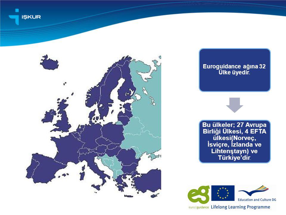 Euroguidance ağına 32 Ülke üyedir.
