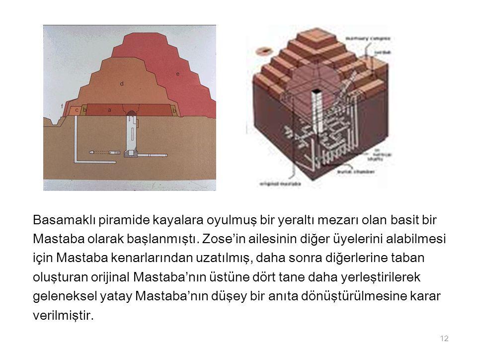 Basamaklı piramide kayalara oyulmuş bir yeraltı mezarı olan basit bir Mastaba olarak başlanmıştı. Zose'in ailesinin diğer üyelerini alabilmesi için Ma