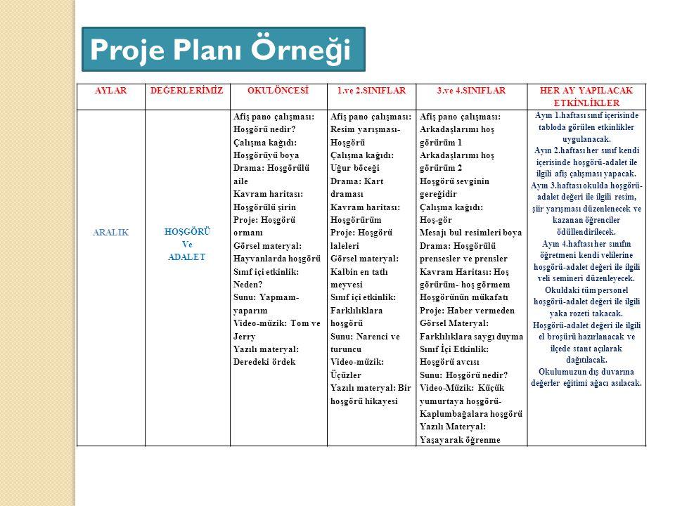 Proje Planı Örne ğ i AYLARDEĞERLERİMİZOKULÖNCESİ1.ve 2.SINIFLAR3.ve 4.SINIFLAR HER AY YAPILACAK ETKİNLİKLER ARALIK HOŞGÖRÜ Ve ADALET Afiş pano çalışma