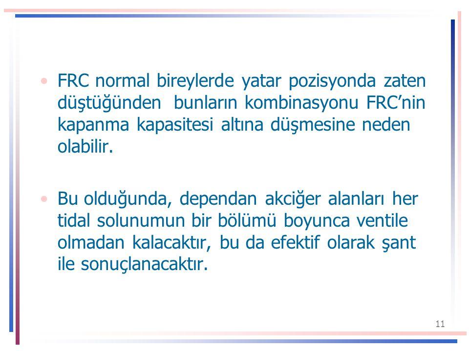 11 FRC normal bireylerde yatar pozisyonda zaten düştüğünden bunların kombinasyonu FRC'nin kapanma kapasitesi altına düşmesine neden olabilir.