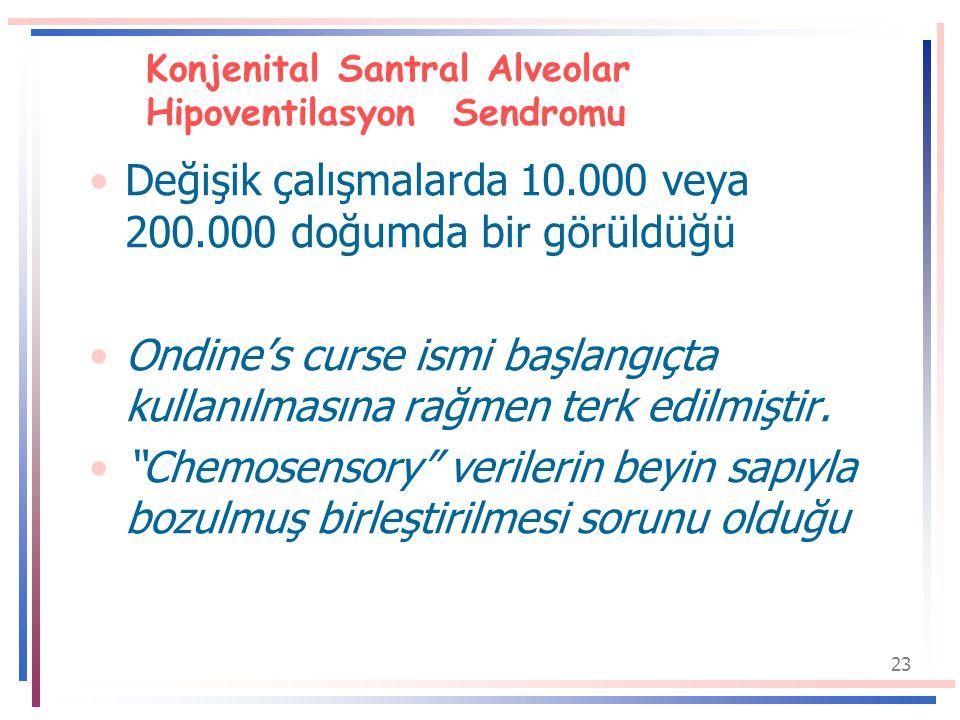 23 Konjenital Santral Alveolar Hipoventilasyon Sendromu Değişik çalışmalarda 10.000 veya 200.000 doğumda bir görüldüğü Ondine's curse ismi başlangıçta kullanılmasına rağmen terk edilmiştir.