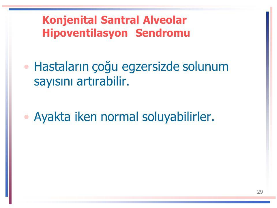 29 Konjenital Santral Alveolar Hipoventilasyon Sendromu Hastaların çoğu egzersizde solunum sayısını artırabilir.